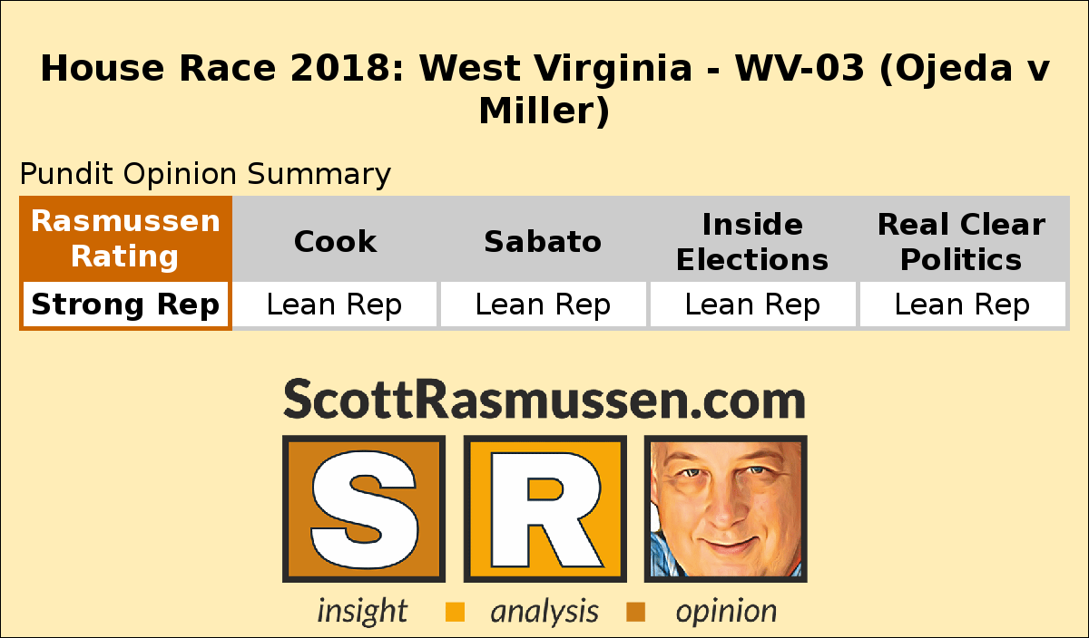 2018 House Race: State: West Virginia District: WV-03