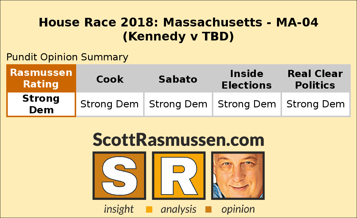 2018 House Race: State: Massachusetts District: MA-04
